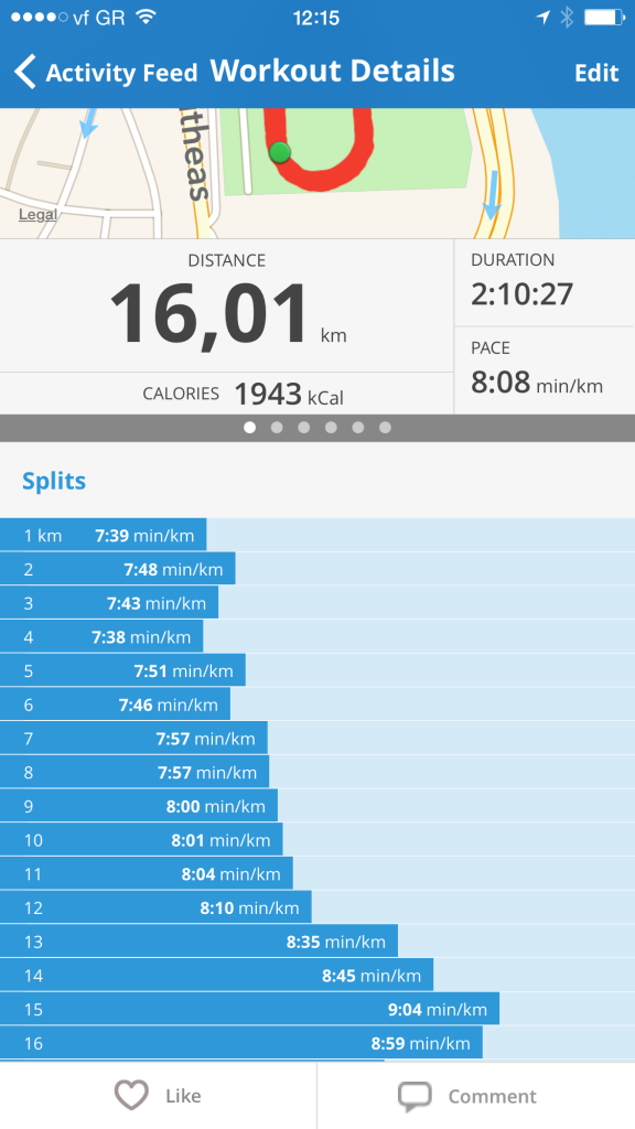 Not too shabby - if I can do this for 22km I will be very happy.